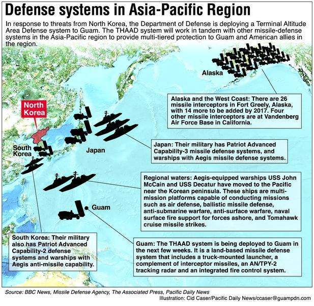 us military buildup pacific infographic
